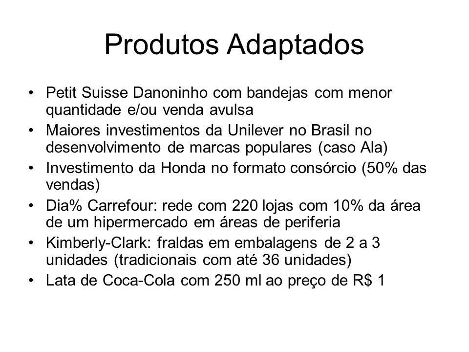 Produtos Adaptados Petit Suisse Danoninho com bandejas com menor quantidade e/ou venda avulsa Maiores investimentos da Unilever no Brasil no desenvolv