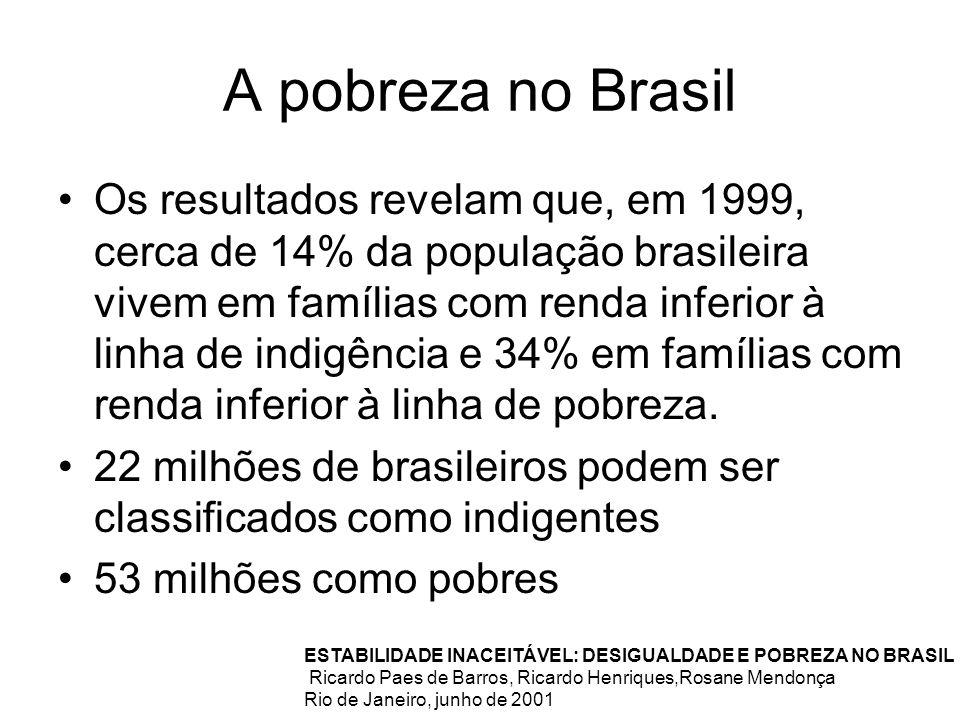 A pobreza no Brasil Os resultados revelam que, em 1999, cerca de 14% da população brasileira vivem em famílias com renda inferior à linha de indigênci