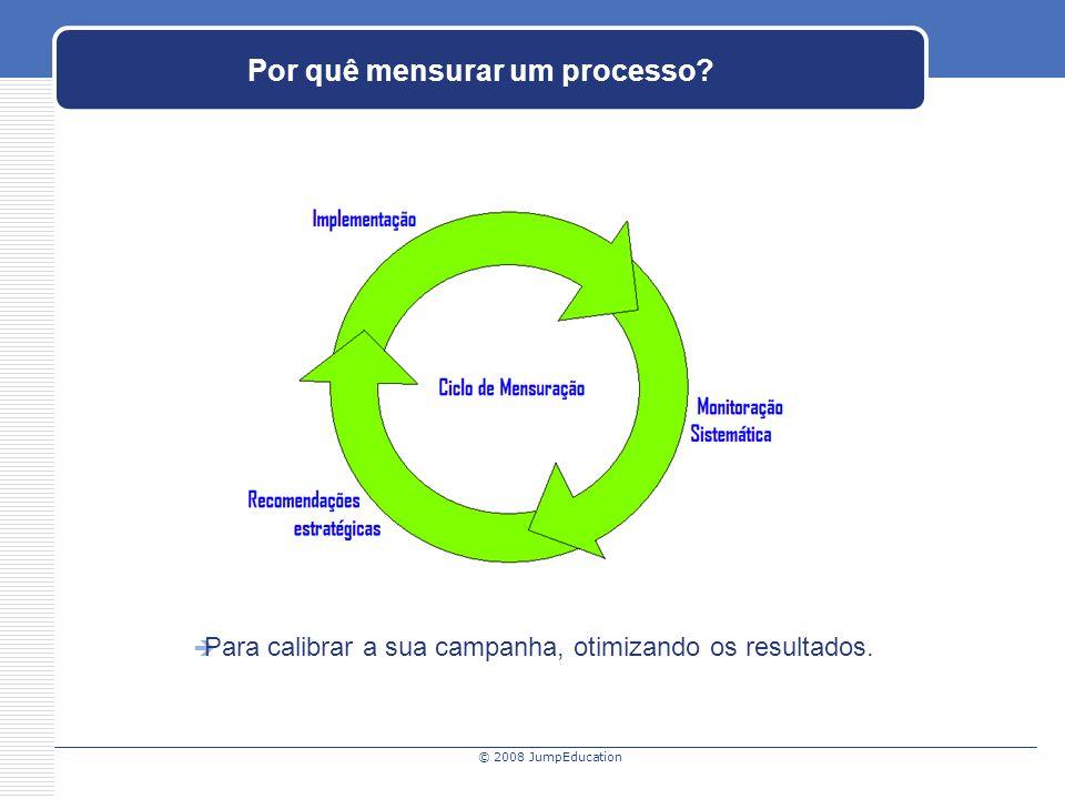 © 2008 JumpEducation Por quê mensurar um processo.