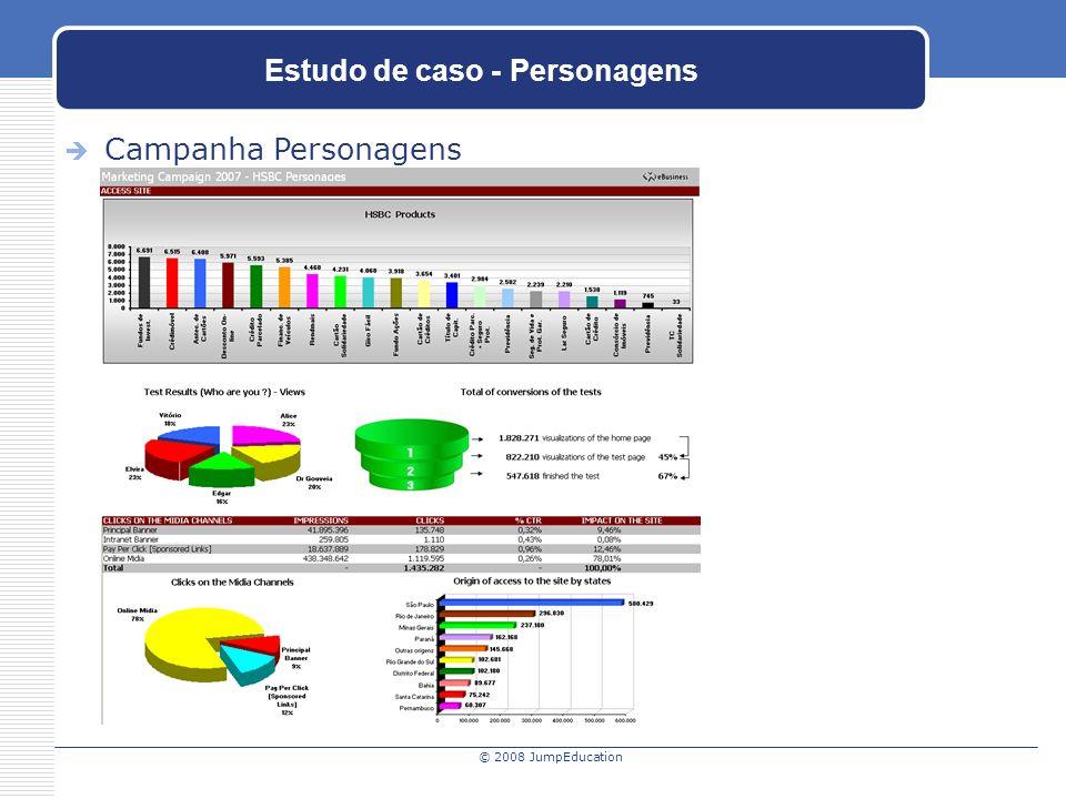 © 2008 JumpEducation Estudo de caso - Personagens Campanha Personagens