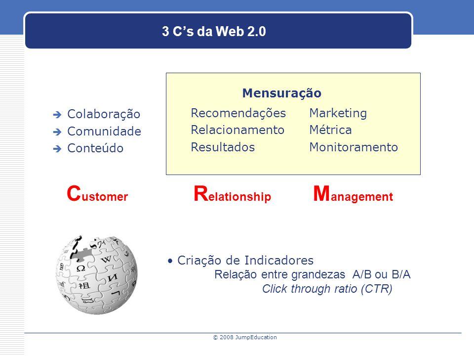 © 2008 JumpEducation 3 Cs da Web 2.0 Colaboração Comunidade Conteúdo Mensuração C ustomer R elationship M anagement Criação de Indicadores Relação entre grandezas A/B ou B/A Click through ratio (CTR) Recomendações Marketing RelacionamentoMétrica Resultados Monitoramento