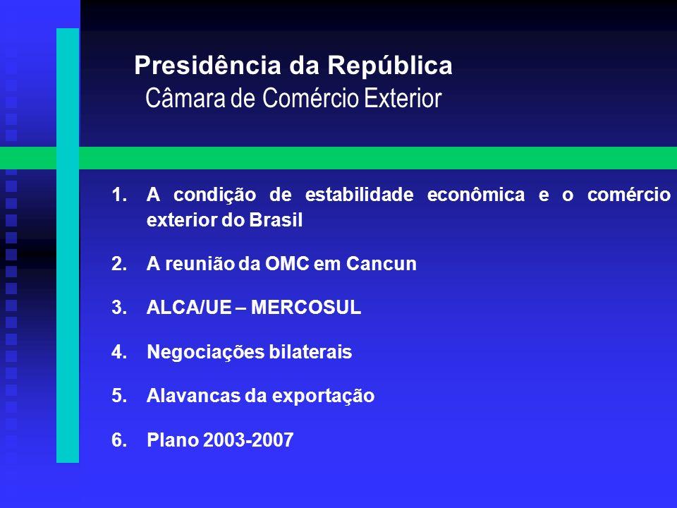 Exportações Brasileiras 2002 Blocos Econômicos EXPORTAÇÕES BRASILEIRAS:US$ 60,4 BILHÕES (2002) US$ 39,1 BILHÕES (Jan-Jul/2003) US$ 68,2 BILHÕES (Últimos 12 meses) – Recorde histórico Fonte: AliceWeb Plano 2003-2007
