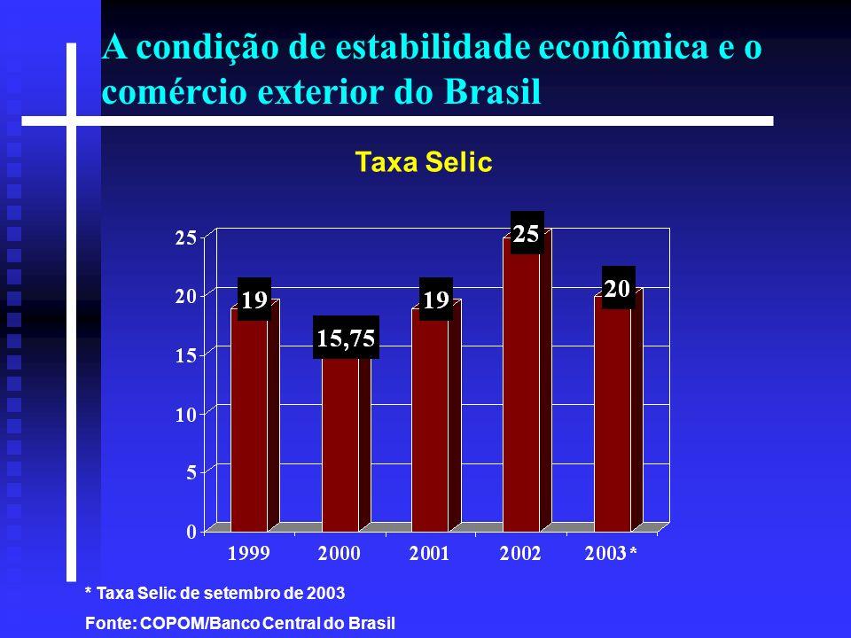 A formação do G20 plus e a posição do Brasil Brasil – OMC e as negociações ALCA e UE- MERCOSUL Subsídios agrícolas Antidumping Temas de Singapura: Investimentos, Compras Governamentais, Política de Concorrência e Facilitação de Comércio.