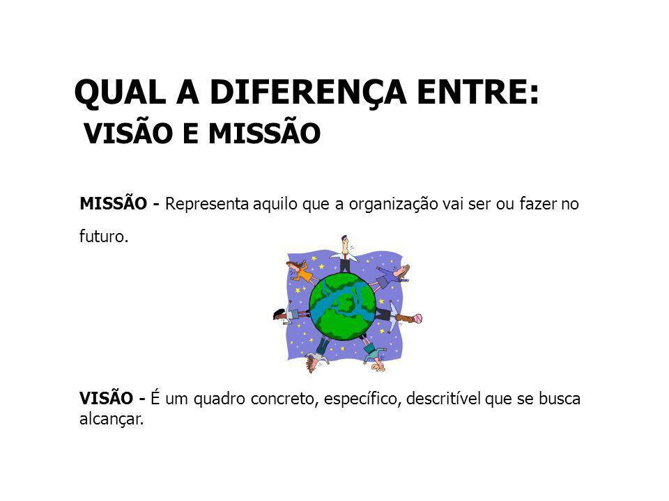 QUAL A DIFERENÇA ENTRE: VISÃO E MISSÃO MISSÃO - Representa aquilo que a organização vai ser ou fazer no futuro.