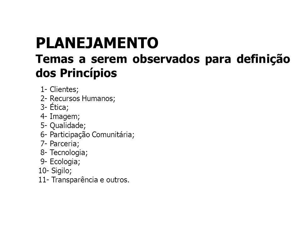 PLANEJAMENTO Temas a serem observados para definição dos Princípios 1- Clientes; 2- Recursos Humanos; 3- Ética; 4- Imagem; 5- Qualidade; 6- Participação Comunitária; 7- Parceria; 8- Tecnologia; 9- Ecologia; 10- Sigilo; 11- Transparência e outros.