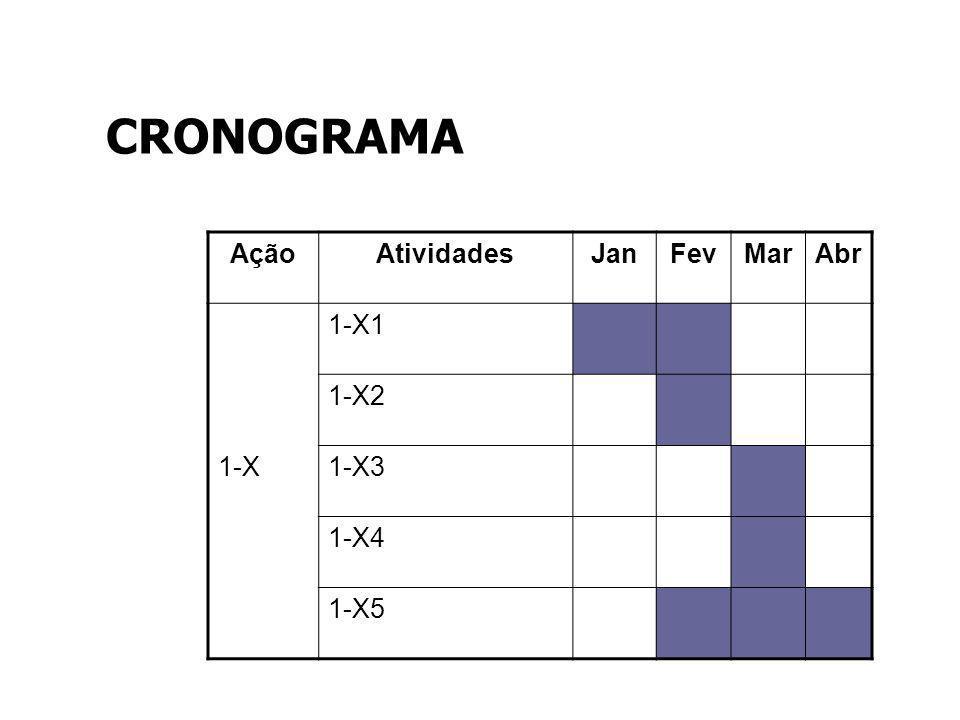 CRONOGRAMA AçãoAtividadesJanFevMarAbr 1-X1 1-X2 1-X1-X3 1-X4 1-X5