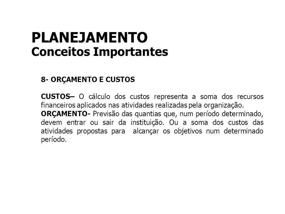 PLANEJAMENTO Conceitos Importantes 8- ORÇAMENTO E CUSTOS CUSTOS– O cálculo dos custos representa a soma dos recursos financeiros aplicados nas atividades realizadas pela organização.