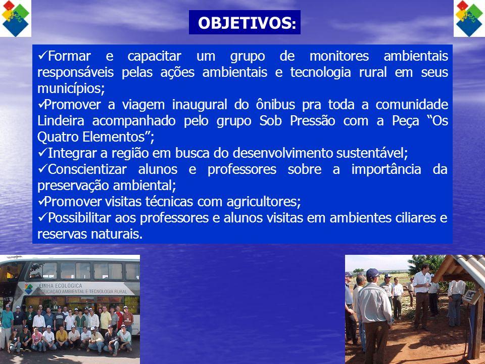 OBJETIVOS : Formar e capacitar um grupo de monitores ambientais responsáveis pelas ações ambientais e tecnologia rural em seus municípios; Promover a
