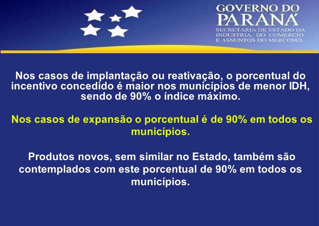 Nos casos de implantação ou reativação, o porcentual do incentivo concedido é maior nos municípios de menor IDH, sendo de 90% o índice máximo. Nos cas