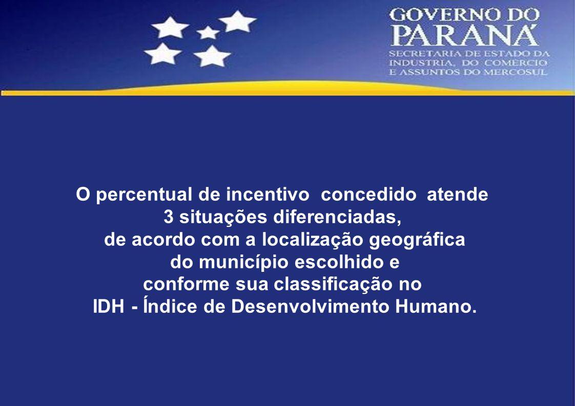 O percentual de incentivo concedido atende 3 situações diferenciadas, de acordo com a localização geográfica do município escolhido e conforme sua cla