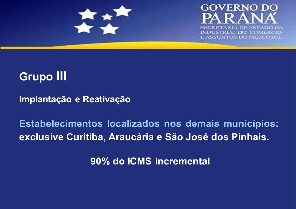 Grupo III Implantação e Reativação Estabelecimentos localizados nos demais municípios: exclusive Curitiba, Araucária e São José dos Pinhais. 90% do IC