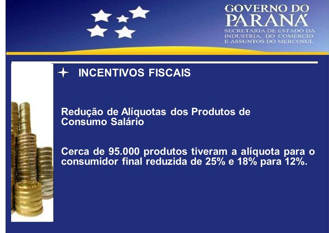 Redução de Alíquotas dos Produtos de Consumo Salário Cerca de 95.000 produtos tiveram a alíquota para o consumidor final reduzida de 25% e 18% para 12