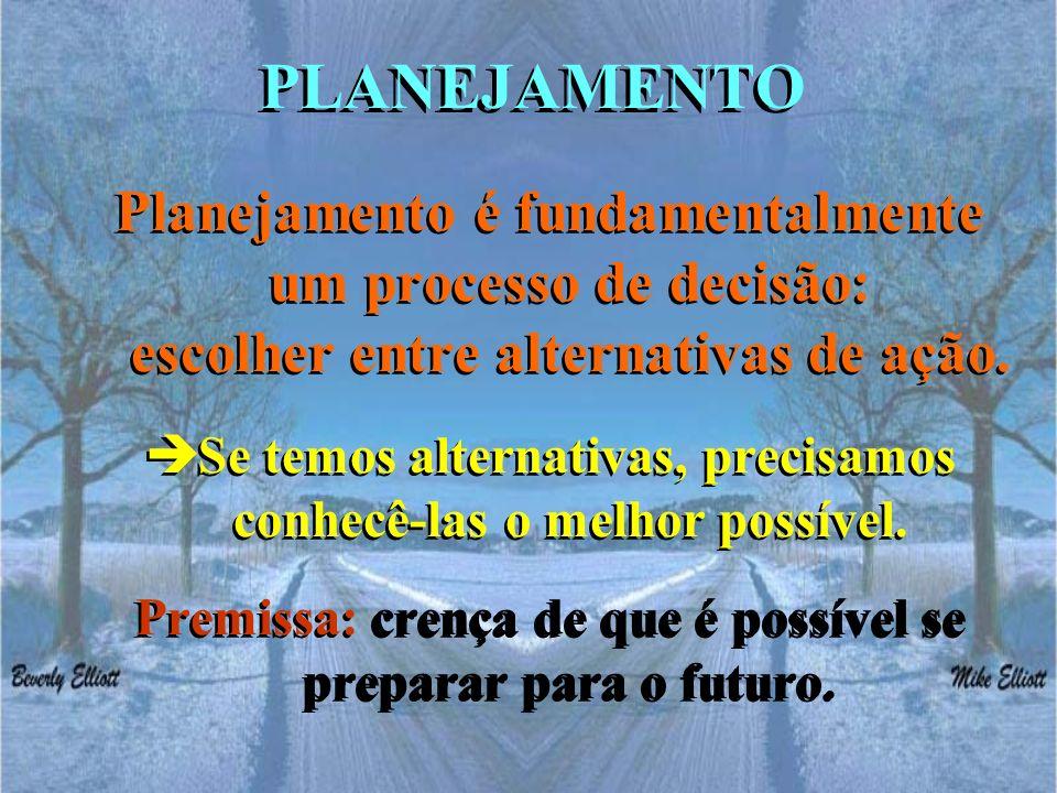 PLANEJAMENTO ESTRATÉGICO FASES: n Reflexões sobre a RAZÃO DE SER da Organização (MISSÃO) n Reflexões sobre O QUE QUEREMOS SER - a VISÃO DE FUTURO n Análise Ambiental: à Ambiente Externo - Ameaças e Oportunidades à Ambiente Interno - Pontos Fortes e Pontos Fracos n Determinação de Objetivos Estratégicos n Definição de Projetos e Ações n Reflexões sobre a RAZÃO DE SER da Organização (MISSÃO) n Reflexões sobre O QUE QUEREMOS SER - a VISÃO DE FUTURO n Análise Ambiental: à Ambiente Externo - Ameaças e Oportunidades à Ambiente Interno - Pontos Fortes e Pontos Fracos n Determinação de Objetivos Estratégicos n Definição de Projetos e Ações