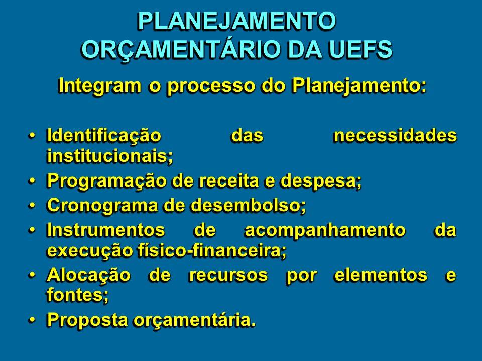LINHAS ESTRATÉGICAS ENSINOENSINO –Graduação e Pós-Graduação PESQUISAPESQUISA EXTENSÃOEXTENSÃO –Inserção social e difusão do conhecimento GESTÃO UNIVERSITÁRIA:GESTÃO UNIVERSITÁRIA: –Estrutura organizacional –Recursos Humanos –Autonomia –Assegurar o financiamento da UEFS INFRA-ESTRUTURAINFRA-ESTRUTURA
