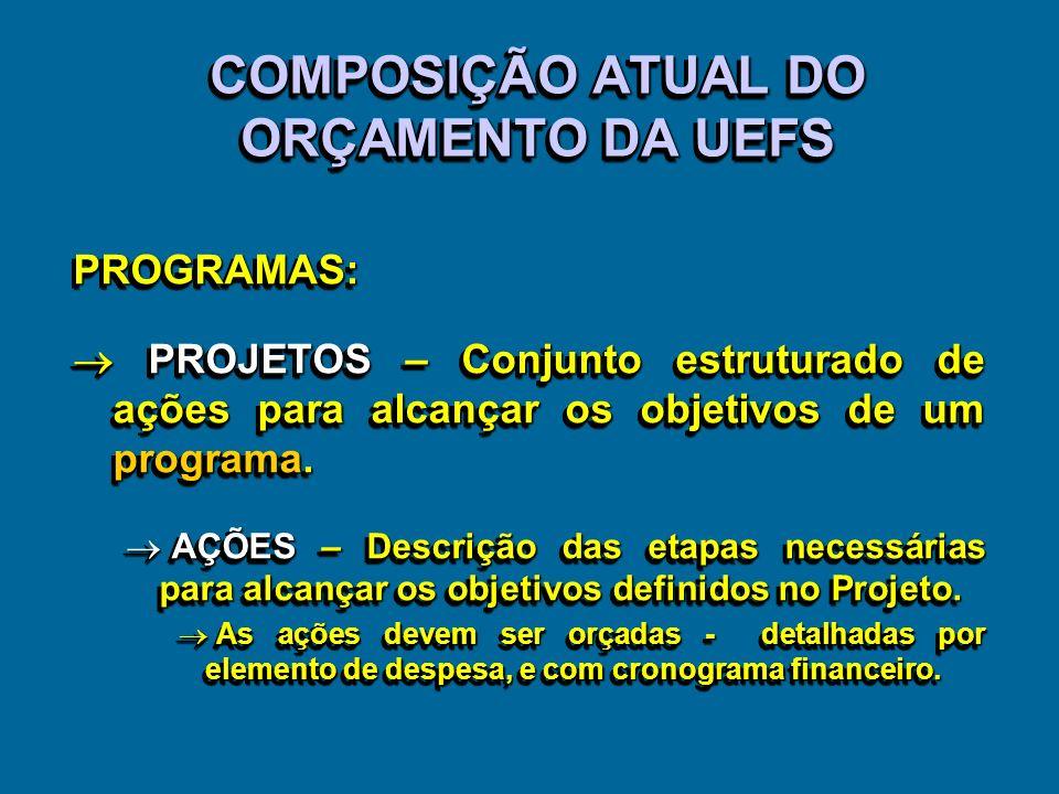 ATIVIDADES:ATIVIDADES: Manutenção da UEFS; Manutenção da UEFS; Administração das Atividades de Ensino, Pesquisa e Extensão; Administração das Atividad