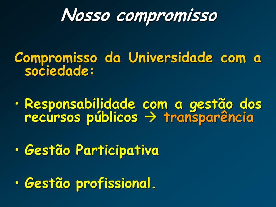 COMPOSIÇÃO ATUAL DO ORÇAMENTO DA UEFS PROGRAMAS: PROJETOS – Conjunto estruturado de ações para alcançar os objetivos de um programa.