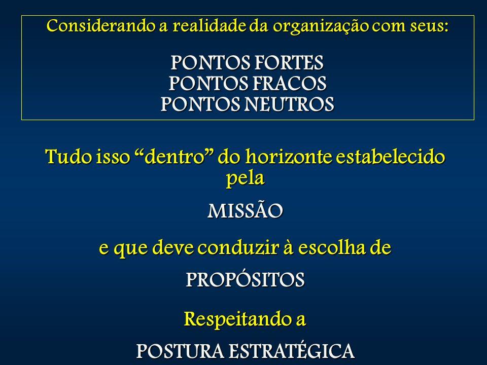 www.uefs.br/planejamento Email: asplan@uefs.br MAIS INFORMAÇÕES