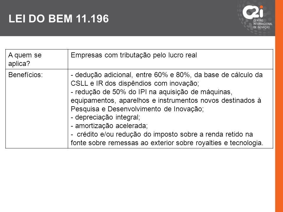LEI DO BEM 11.196 A quem se aplica? Empresas com tributação pelo lucro real Benefícios:- dedução adicional, entre 60% e 80%, da base de cálculo da CSL