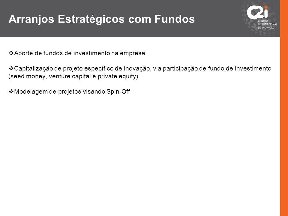 Arranjos Estratégicos com Fundos Aporte de fundos de investimento na empresa Capitalização de projeto específico de inovação, via participação de fund
