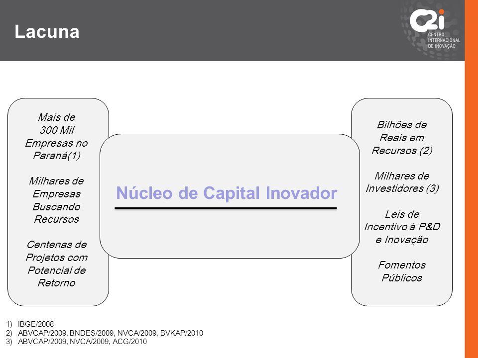 Mais de 300 Mil Empresas no Paraná(1) Milhares de Empresas Buscando Recursos Centenas de Projetos com Potencial de Retorno Bilhões de Reais em Recurso