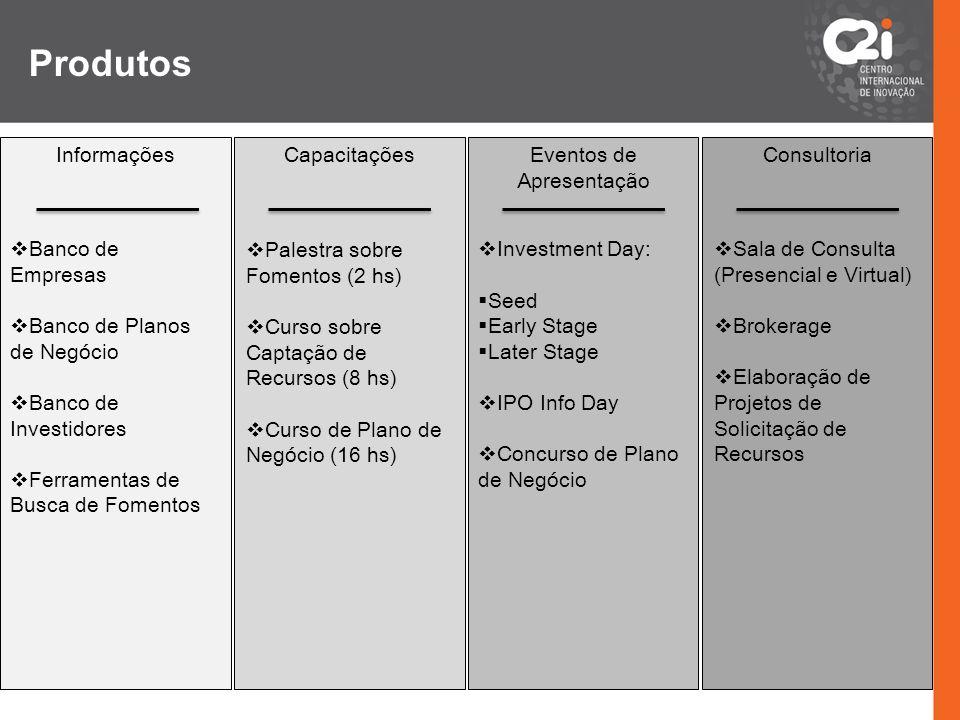Informações Banco de Empresas Banco de Planos de Negócio Banco de Investidores Ferramentas de Busca de Fomentos Capacitações Palestra sobre Fomentos (