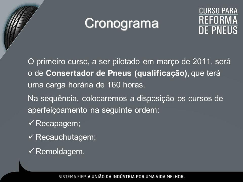 Cronograma O primeiro curso, a ser pilotado em março de 2011, será o de Consertador de Pneus (qualificação), que terá uma carga horária de 160 horas.