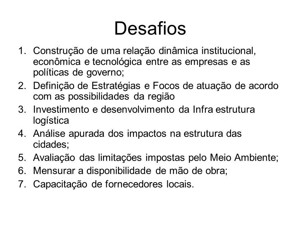Desafios 1.Construção de uma relação dinâmica institucional, econômica e tecnológica entre as empresas e as políticas de governo; 2.Definição de Estra