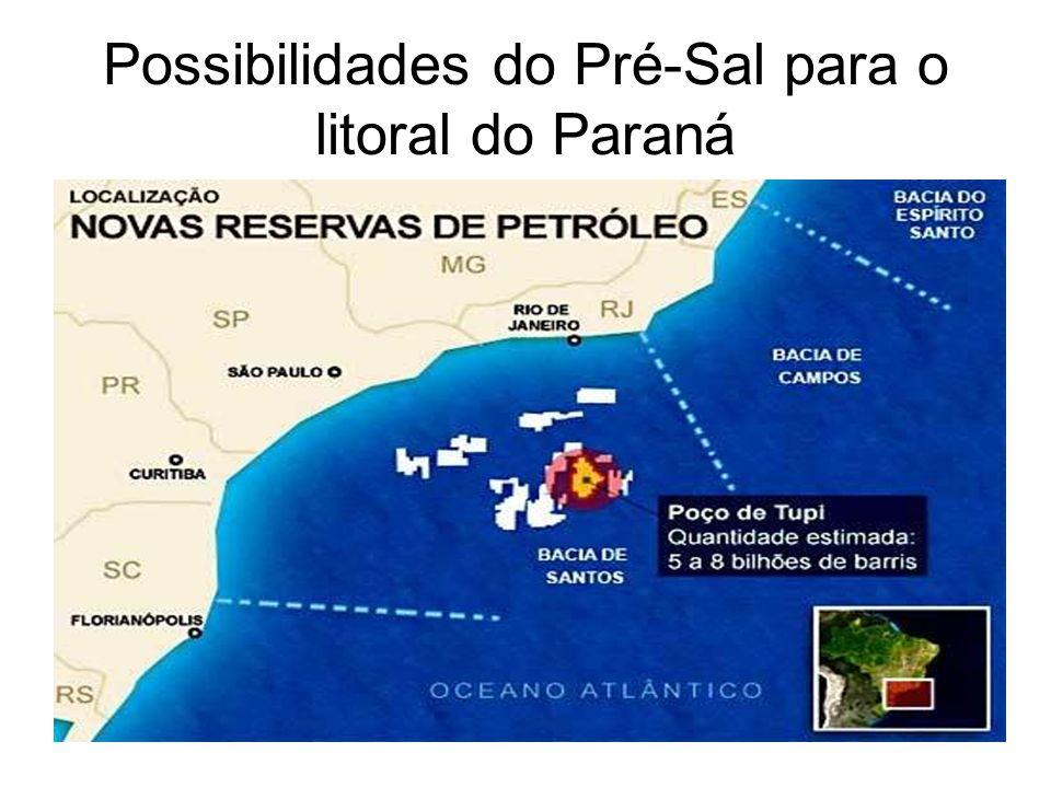Possibilidades do Pré-Sal para o litoral do Paraná