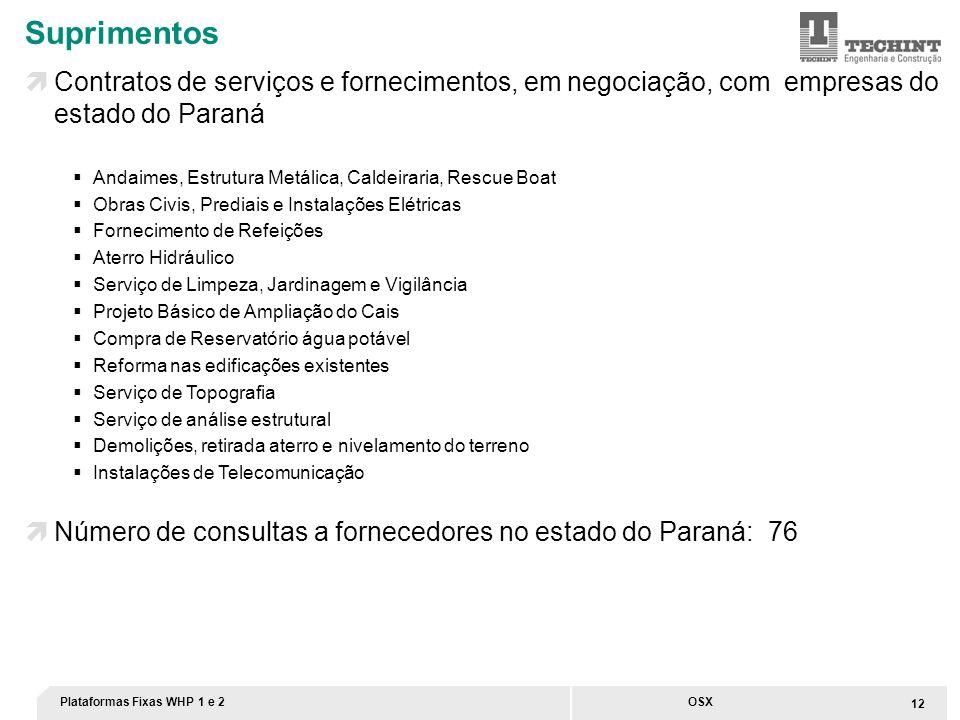 Plataformas Fixas WHP 1 e 2 12 OSX Suprimentos Contratos de serviços e fornecimentos, em negociação, com empresas do estado do Paraná Andaimes, Estrut