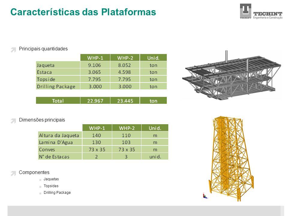 Plataformas Fixas WHP 1 e 2 5 OSX Principais quantidades Dimensões principais Componentes Jaquetas Topsides Drilling Package Características das Plata