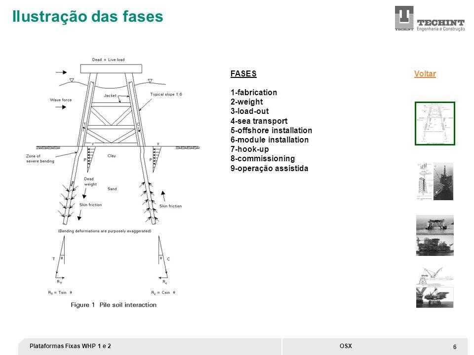 Plataformas Fixas WHP 1 e 2 7 OSX Fotos de Jaqueta e Módulos Componentes: Jaqueta Topside Voltar