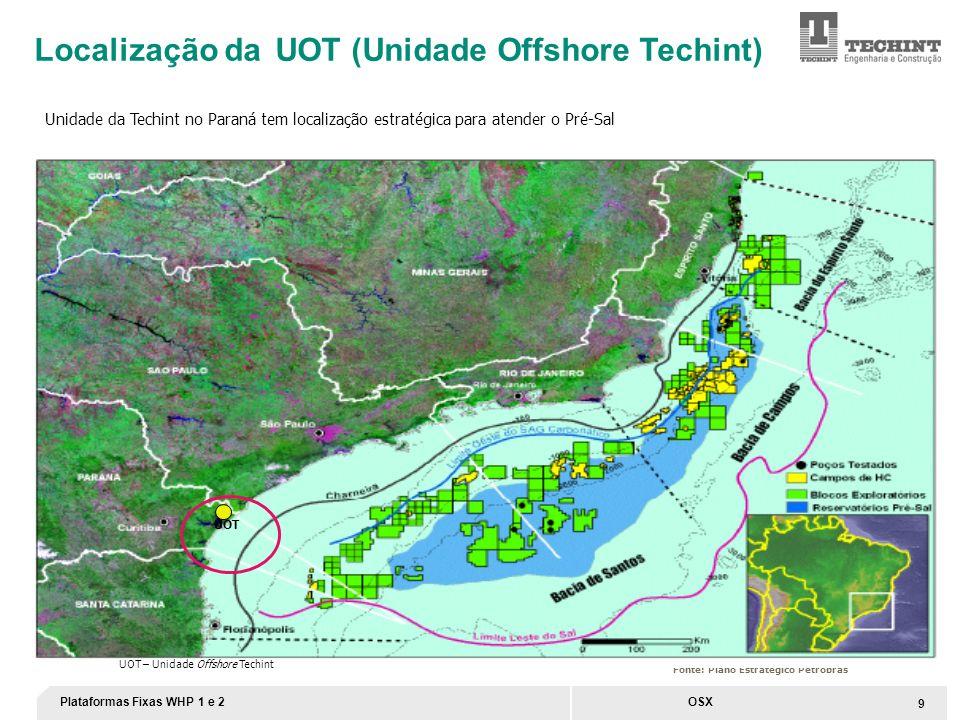 Plataformas Fixas WHP 1 e 2 9 OSX Unidade da Techint no Paraná tem localização estratégica para atender o Pré-Sal Fonte: Plano Estratégico Petrobras U