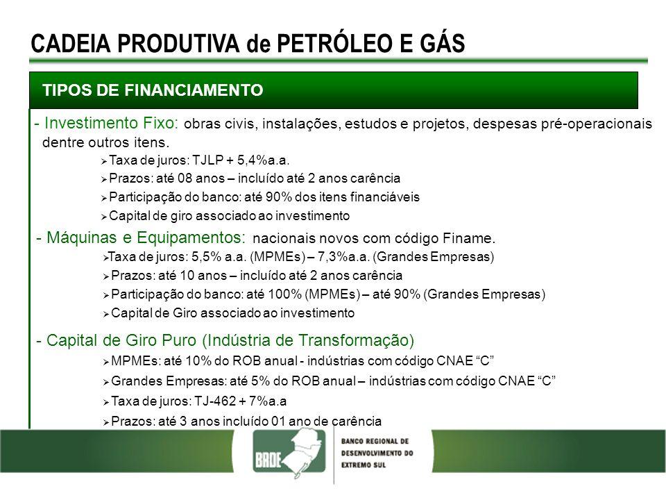 CADEIA PRODUTIVA de PETRÓLEO E GÁS TIPOS DE FINANCIAMENTO - Máquinas e Equipamentos: nacionais novos com código Finame. Taxa de juros: 5,5% a.a. (MPME