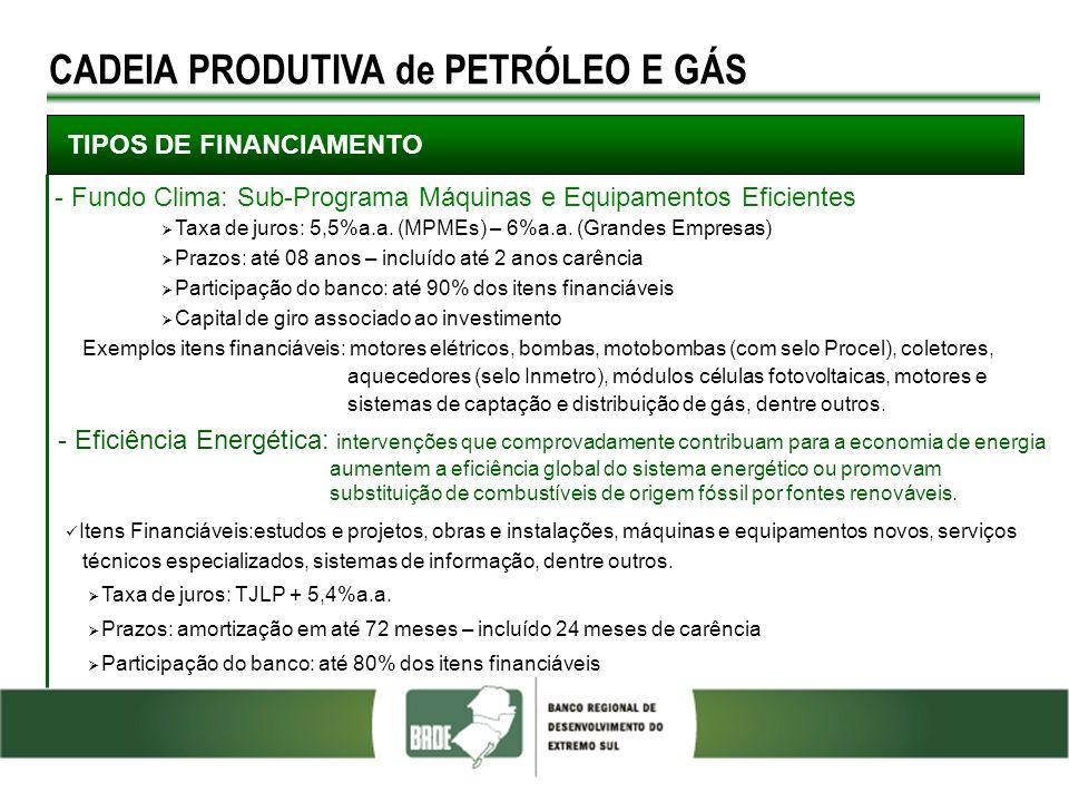 CADEIA PRODUTIVA de PETRÓLEO E GÁS TIPOS DE FINANCIAMENTO - Eficiência Energética: intervenções que comprovadamente contribuam para a economia de ener