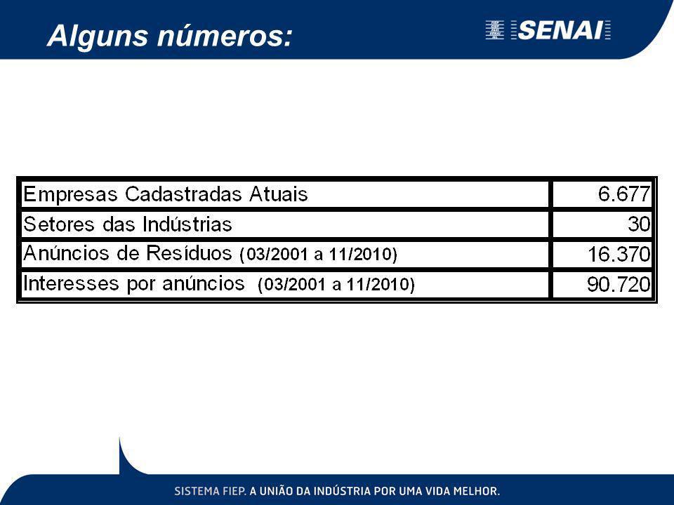 Alguns números: