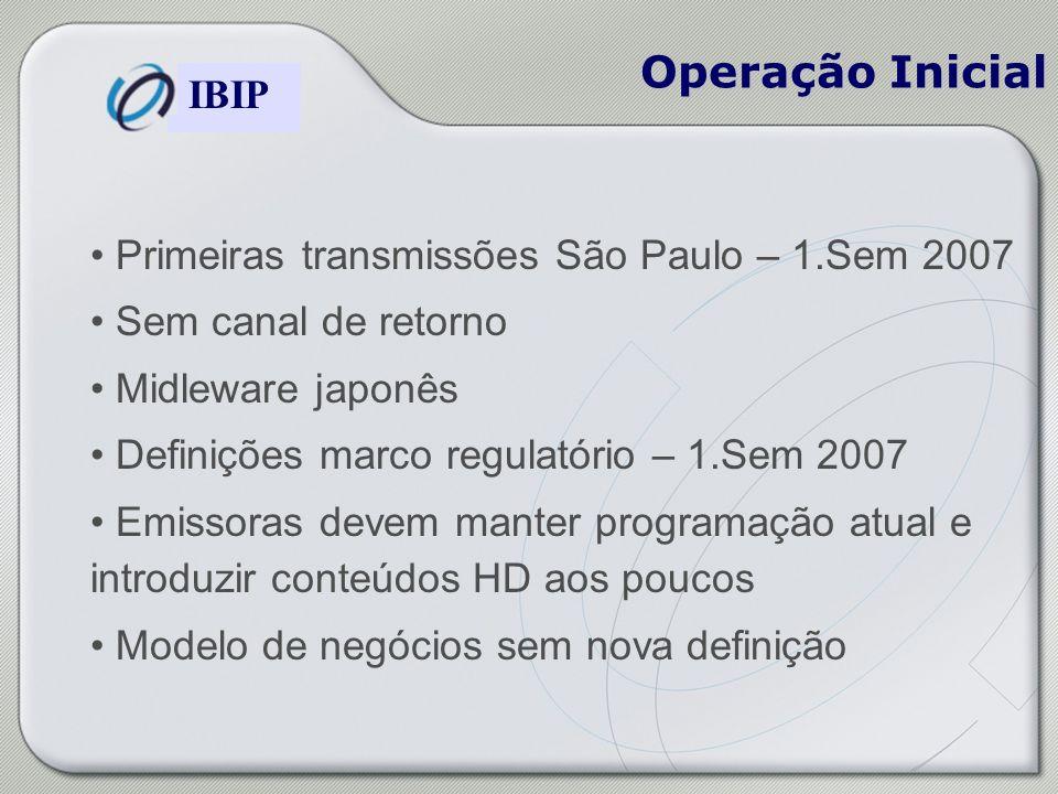 Construindo o Modelo de Gestão Brasileiro IBIP Operação Inicial Primeiras transmissões São Paulo – 1.Sem 2007 Sem canal de retorno Midleware japonês D