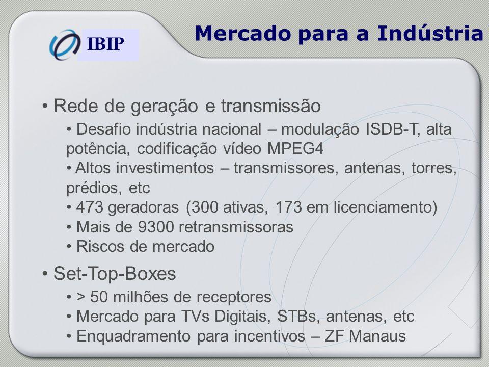 Construindo o Modelo de Gestão Brasileiro IBIP Mercado para a Indústria Rede de geração e transmissão Desafio indústria nacional – modulação ISDB-T, a