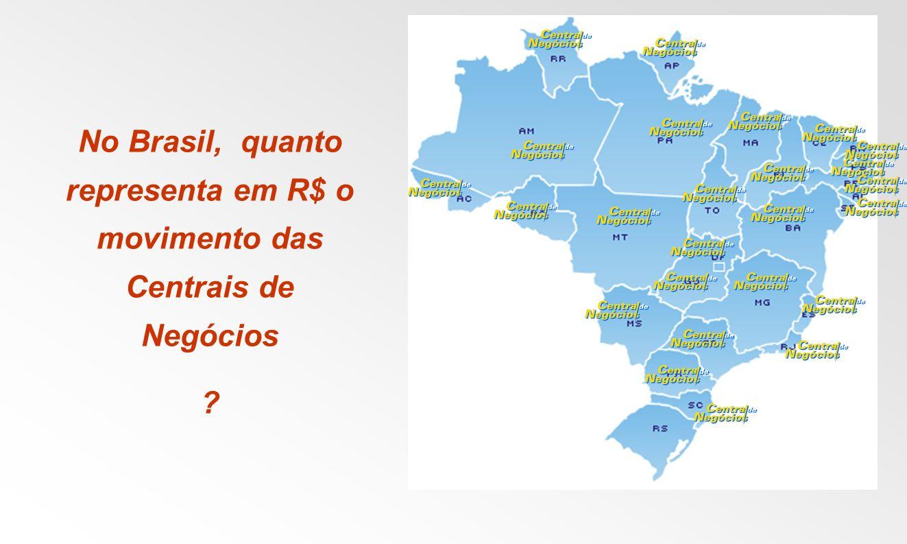 No Brasil, quanto representa em R$ o movimento das Centrais de Negócios ?