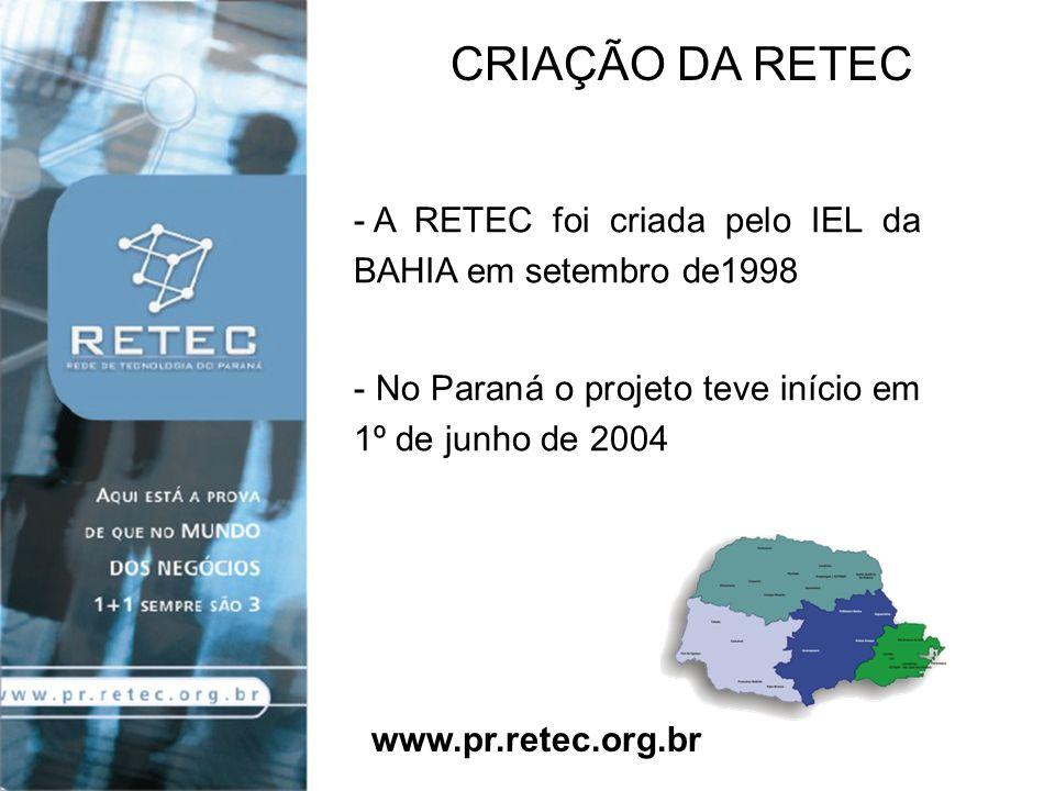 EM OPERAÇÃO DF Amazonas Ceará Bahia Minas Gerais Paraná RETEC