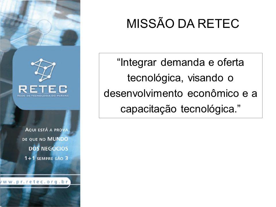 A RETEC/PR - Rede de Tecnologia do Paraná é um portal eletrônico, via Web, de informações e soluções que tem como objetivo apoiar empreendedores, micro, pequenas e médias empresas, desenvolvendo sua capacidade tecnológica, econômica e de gestão.