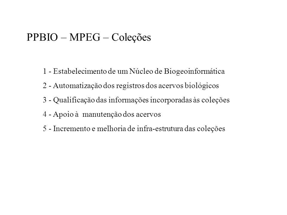 1 - Estabelecimento de um Núcleo de Biogeoinformática 2 - Automatização dos registros dos acervos biológicos 3 - Qualificação das informações incorpor