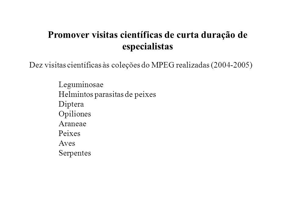 Promover visitas científicas de curta duração de especialistas Dez visitas científicas às coleções do MPEG realizadas (2004-2005) Leguminosae Helminto