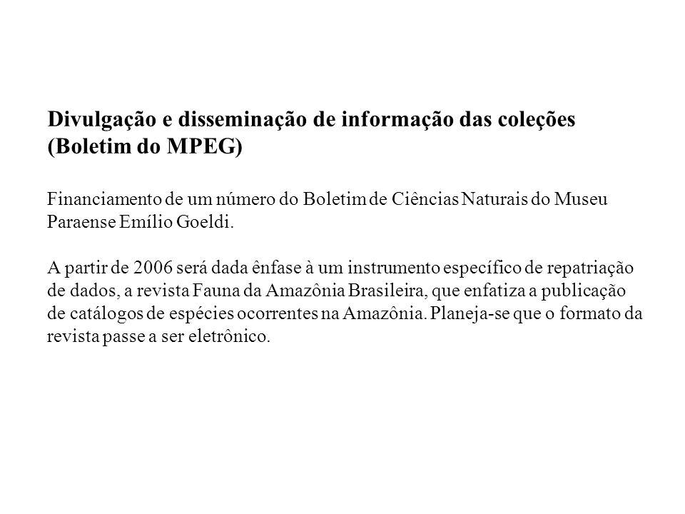 Divulgação e disseminação de informação das coleções (Boletim do MPEG) Financiamento de um número do Boletim de Ciências Naturais do Museu Paraense Em