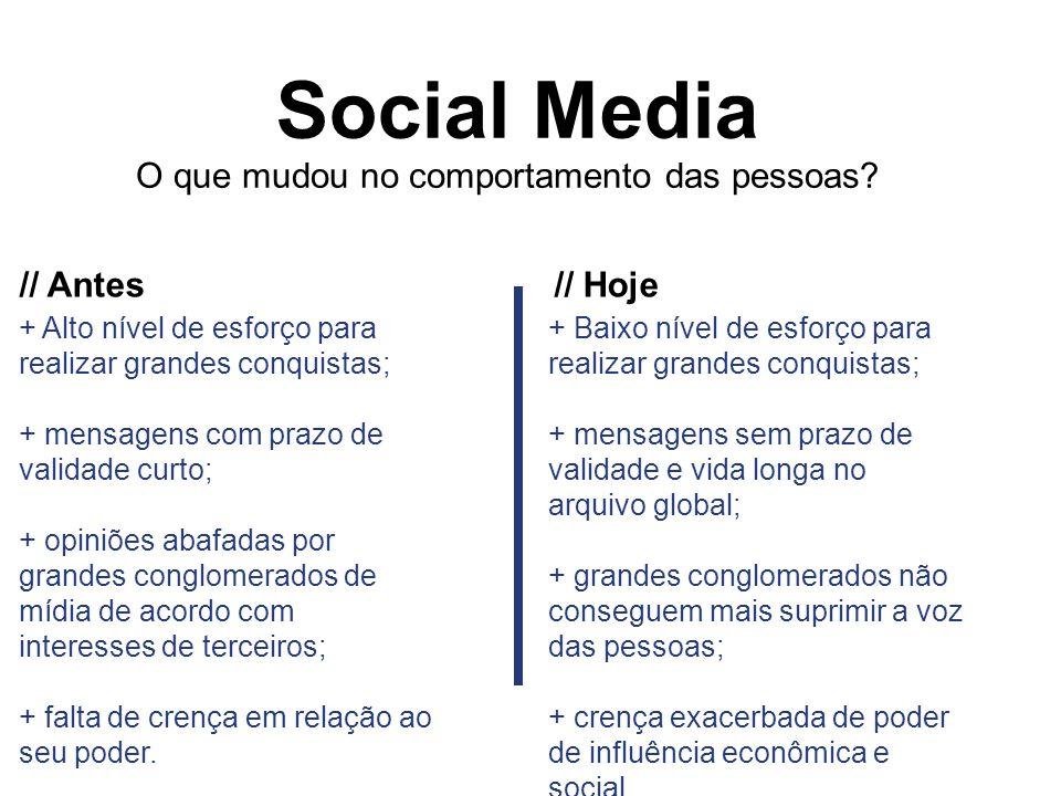 © 2008 JumpEducation Social Media O que mudou no comportamento das pessoas.