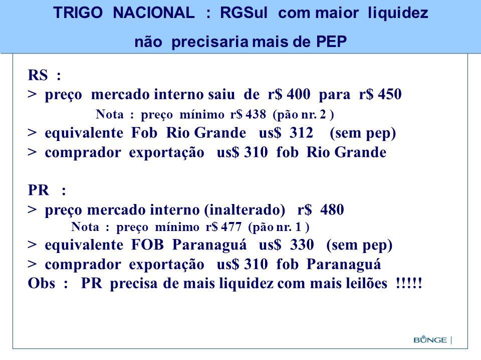 TRIGO NACIONAL : RGSul com maior liquidez não precisaria mais de PEP RS : > preço mercado interno saiu de r$ 400 para r$ 450 Nota : preço mínimo r$ 43