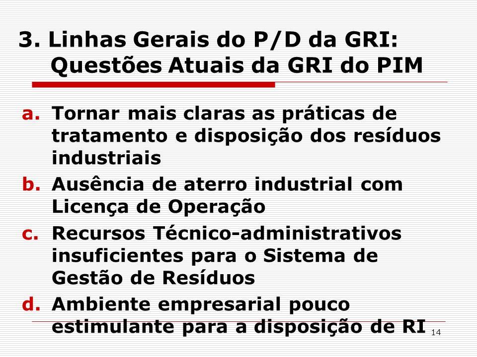 14 3. Linhas Gerais do P/D da GRI: Questões Atuais da GRI do PIM a.Tornar mais claras as práticas de tratamento e disposição dos resíduos industriais