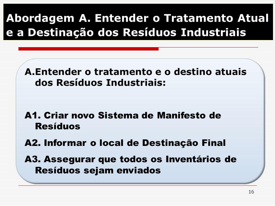 16 Abordagem A. Entender o Tratamento Atual e a Destinação dos Resíduos Industriais A.Entender o tratamento e o destino atuais dos Resíduos Industriai