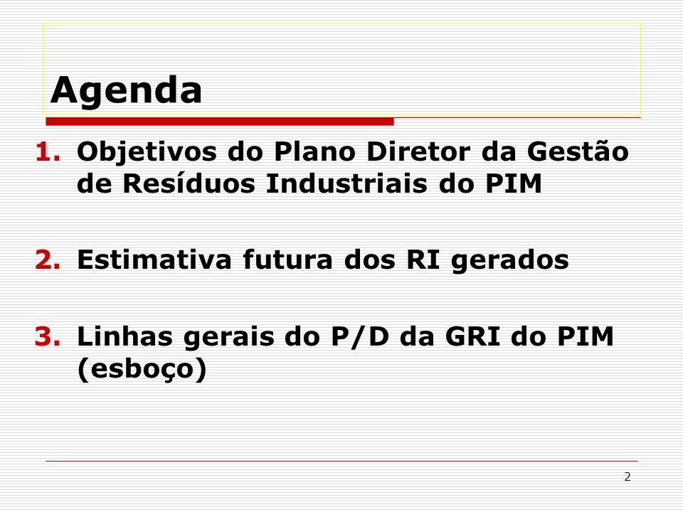 2 Agenda 1.Objetivos do Plano Diretor da Gestão de Resíduos Industriais do PIM 2.Estimativa futura dos RI gerados 3.Linhas gerais do P/D da GRI do PIM