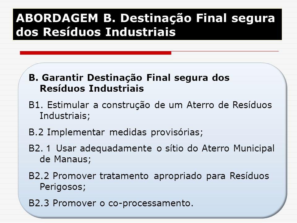 24 ABORDAGEM B. Destinação Final segura dos Resíduos Industriais B. Garantir Destinação Final segura dos Resíduos Industriais B1. Estimular a construç