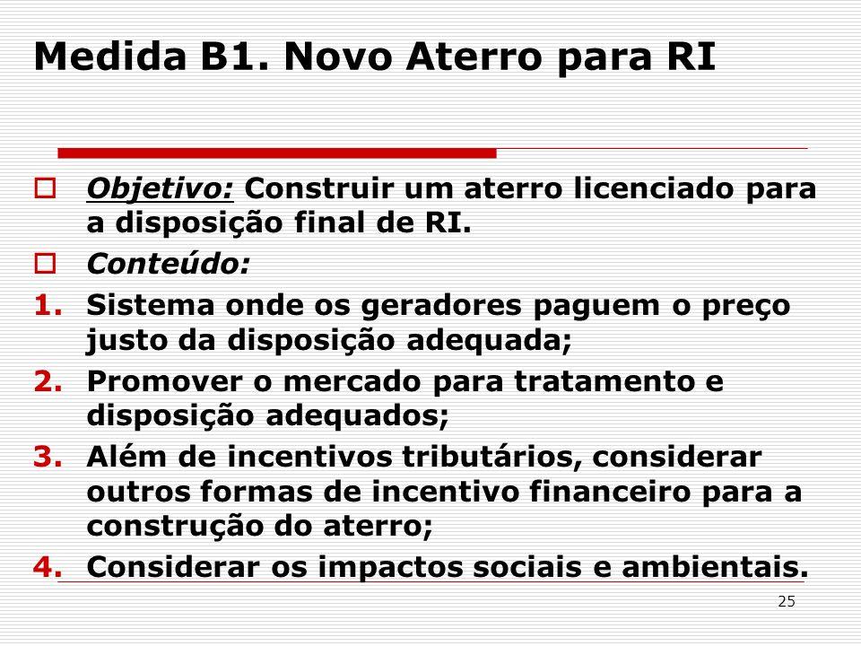25 Medida B1. Novo Aterro para RI Objetivo: Construir um aterro licenciado para a disposição final de RI. Conteúdo: 1.Sistema onde os geradores paguem